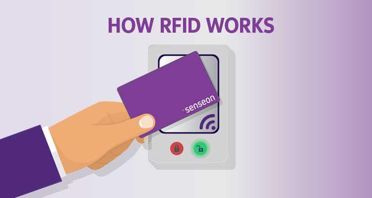 Senseon RFID Lock