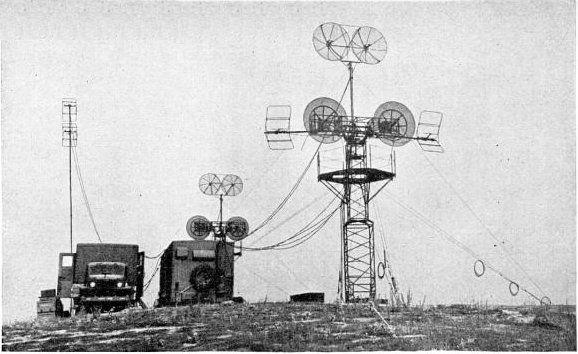 Military Radar Technology