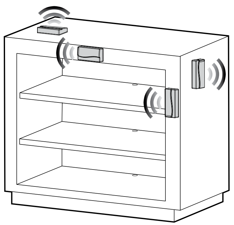 Senseon rfid reader surface mounting positions