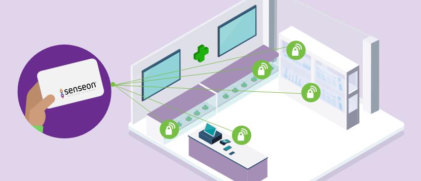 Adaptive Access Control