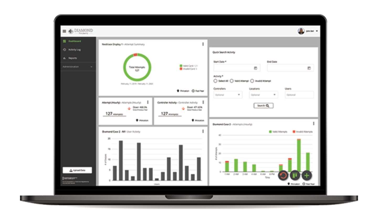 Your Key to Data-Driven Intelligence