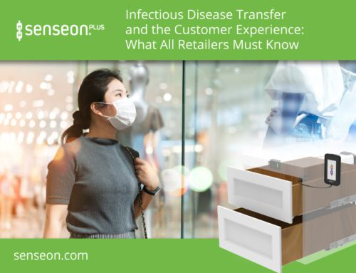 Infectious Disease Transfer and the Customer Experience: What All Retailers Should Know